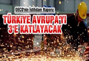 Türkiye, Avrupayı 3e katlayacak